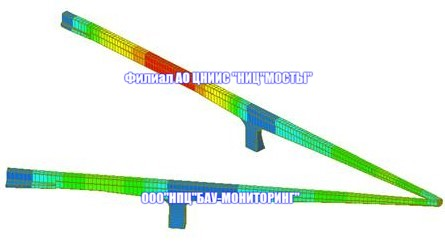 Пример огибающая эпюра максимальных выгибов от 85% нормативной пешеходной нагрузки