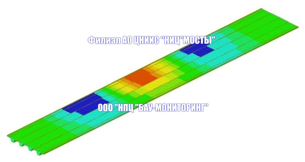 Пример расчета прогиба от испытательной нагрузки H3